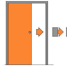 Posuvné dveře bezfalcové